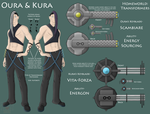 +K-B+ Oura and Kura -Part 1- by TheJinxedAngel