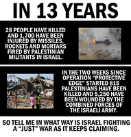 Israel's Unjust War by Party9999999