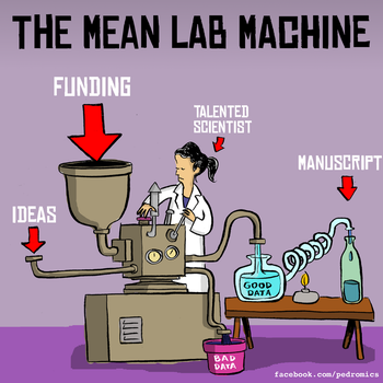 Mean Lab Machine by Velica