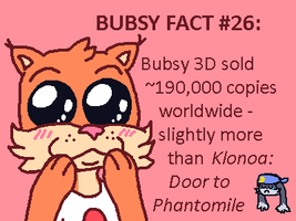 BUBSY FACT 26 by Nox-id