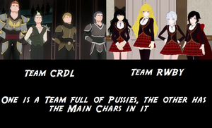 The differenz between Team CRDL and Team RWBY by NightmareShinigami89