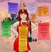 SixthLeafClover Resume 2012 by The-SixthLeafClover