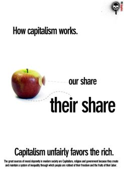 Capitalism by BWpunk