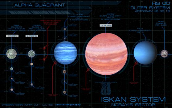 Stellar Cartography Iskan [2][Outer System] by unusualsuspex