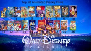 My Top 20 Favorite Animated Disney Movies by SithVampireMaster27