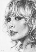 Charlize Theron by yudijoe