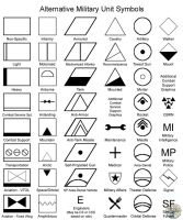 Sci-Fi Military Unit Graphic Symbols by Smilodon-populator