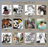 2009 art summary meme by ghost-eye