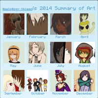 Summary of 2014 Art Meme by Karma-Maple