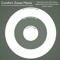 Comfort Zone Meme - Blank by synyster-gates-A7X