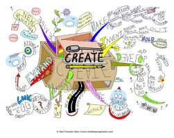 Create Mind Map by Creativeinspiration
