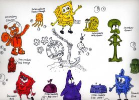 SpongeBob Color Wheel by Spongefifi
