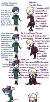Ciel vs Alois by Tprinces