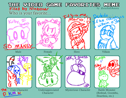 Video Game Favourites Meme by Nintooner