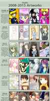 2008-2015 Improvement (takesforever) Meme by ShyBlu