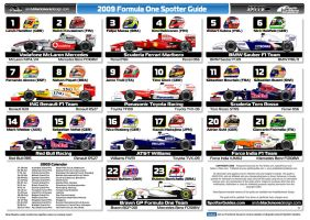Vector - F1 Spotters Guide by andyblackmoredesign