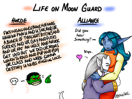 Life on Moon Guard by sforzie