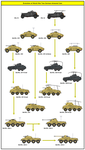German Armored Car Development by tacrn1
