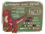 Antirrhopus Raptor by ChaosKirin