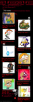DrEarthwormRobontik's Most Hated Characters by DrEarthwormRobotnik