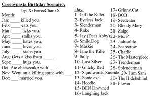 Creepypasta Birthday Scenario by XxEeveeChanxX