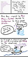 Twitter Trends by DelusionInABox