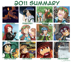 2011 Summary of Art by totodos