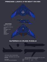 Princess Luna's Fighter Jet and NLRAF Missile by lonewolf3878