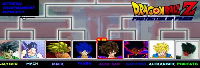 Protector of Peace Ep 9-10 Tournament Bracket by TavenPrower
