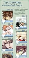 Ten Hottest Anime Guys Meme by HanyouNeko-Chan