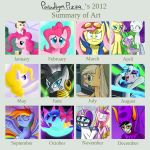 2012 Art Summary by ParadigmPizza