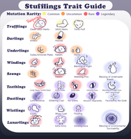 Stufflings Trait Guide by SakuranboNeko