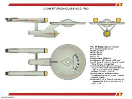 Constitution-class Starship by LaVioletta