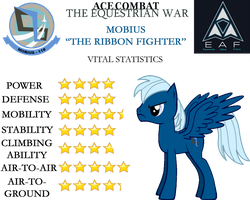 Ace Combat: The Equestrian War - Mobius by SonictheHedgehogPL