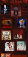 VH87's 10 Scariest Things in Animation by VoyagerHawk87