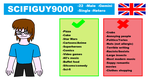 Meet the Artist-Scifiguy9000 by scifiguy9000
