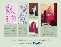 COMMISSION PRICES (updated) by Taru-Sama