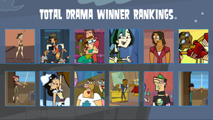 air30002's Total Drama Winner Rankings by air30002