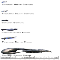Halo Ship Scales by CommandoN