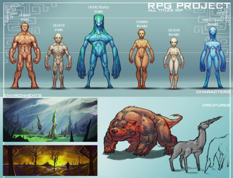 RPG project by MaxGrecke