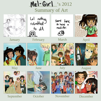 Mel-Girl's Art Summary 2012! by melonstyle