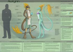 Aurynn - Species Model Sheet by Ulario