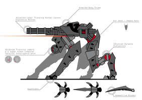 Drone V.2 Hunter mode by The-Red-Right-Hand