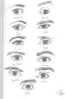 Eyes by Luneos