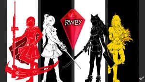 RWBY: Poster Contest Entry (Alternate/Wallpaper) by jipooki
