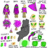Dusa refsheet by HoneyShuckle