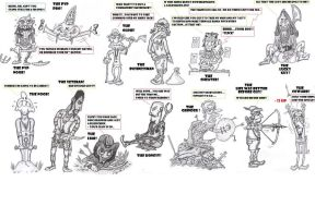 age of conan mmo personalities by Maestro74