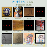 Summary of Art 2012 Edition by ChocoboRacer