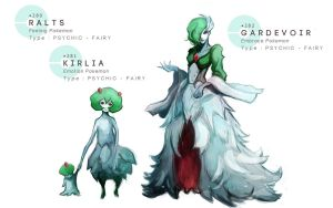 Ralts - Kirlia - Gardevoir by MrRedButcher