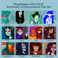 Art summary of 2012, Homestuck edition by Magdaleen-96